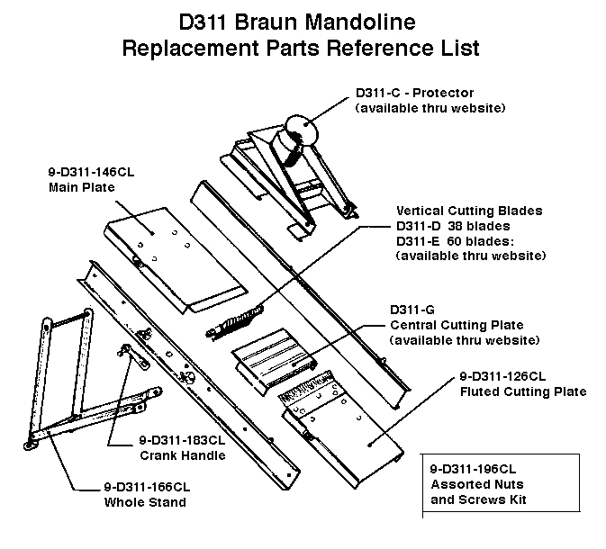 Bron Mandolin Replacemnet Parts Diagram