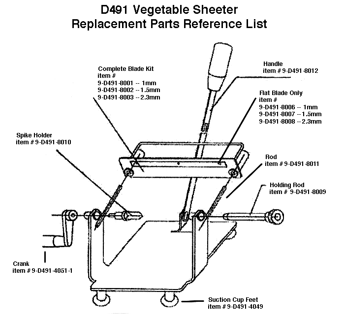 Bron Vegetable Sheeter Replacement Parts Diagram