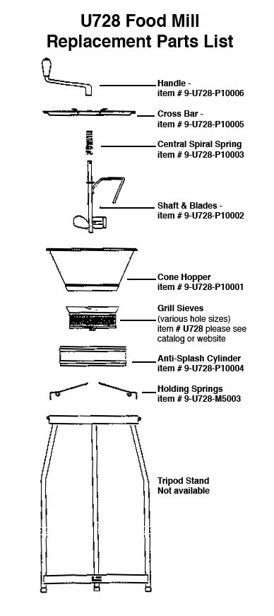 Standing Food Mill Replacemnet Parts Diagram